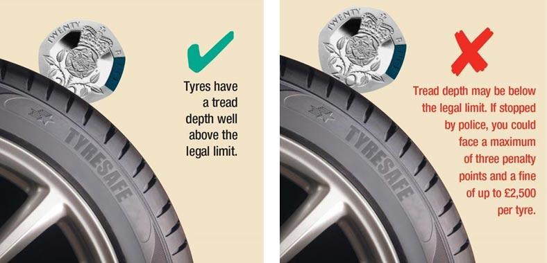 Tyre Thread Legality Test